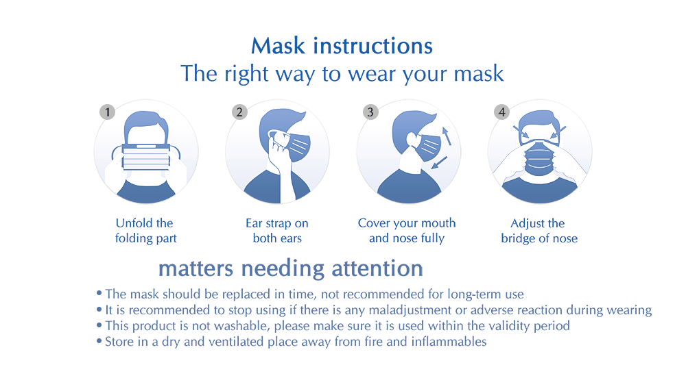 Mask Instructions - How to Wear