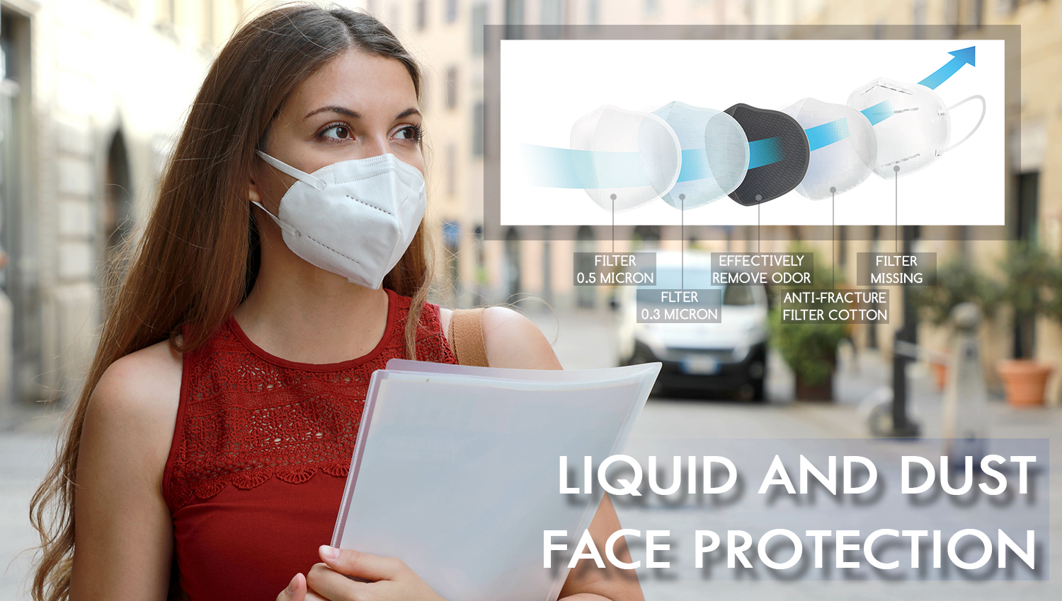 Liquid and Dust Protection
